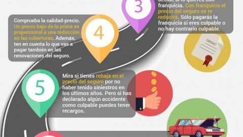 Infografía cómo elegir seguro de coche